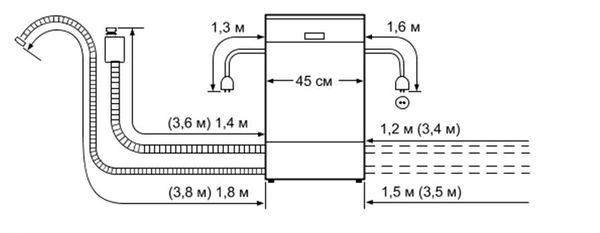 Схема подключения модели SR